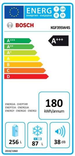 Image result for Bosch KGF39SW45