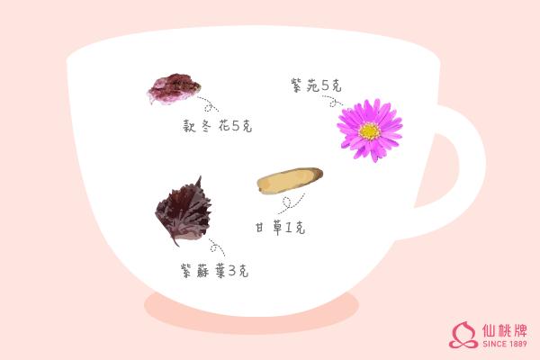 中醫解密:感冒後一直咳嗽怎麼辦?