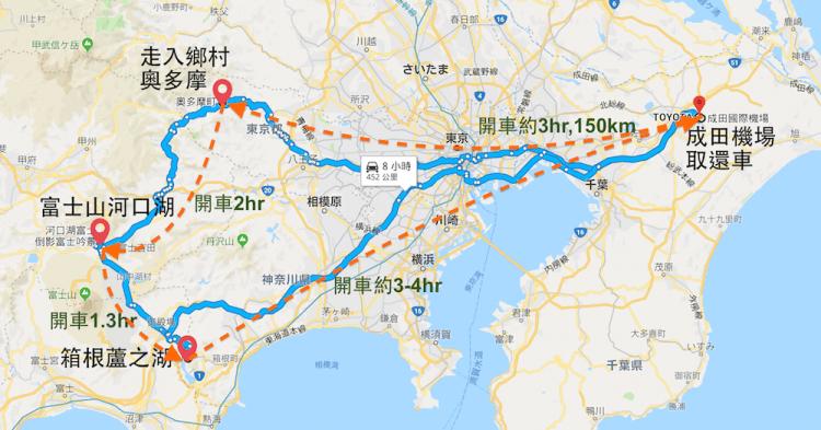 帶長輩自駕遊東京孝親之旅行程安排與心得(附費用表