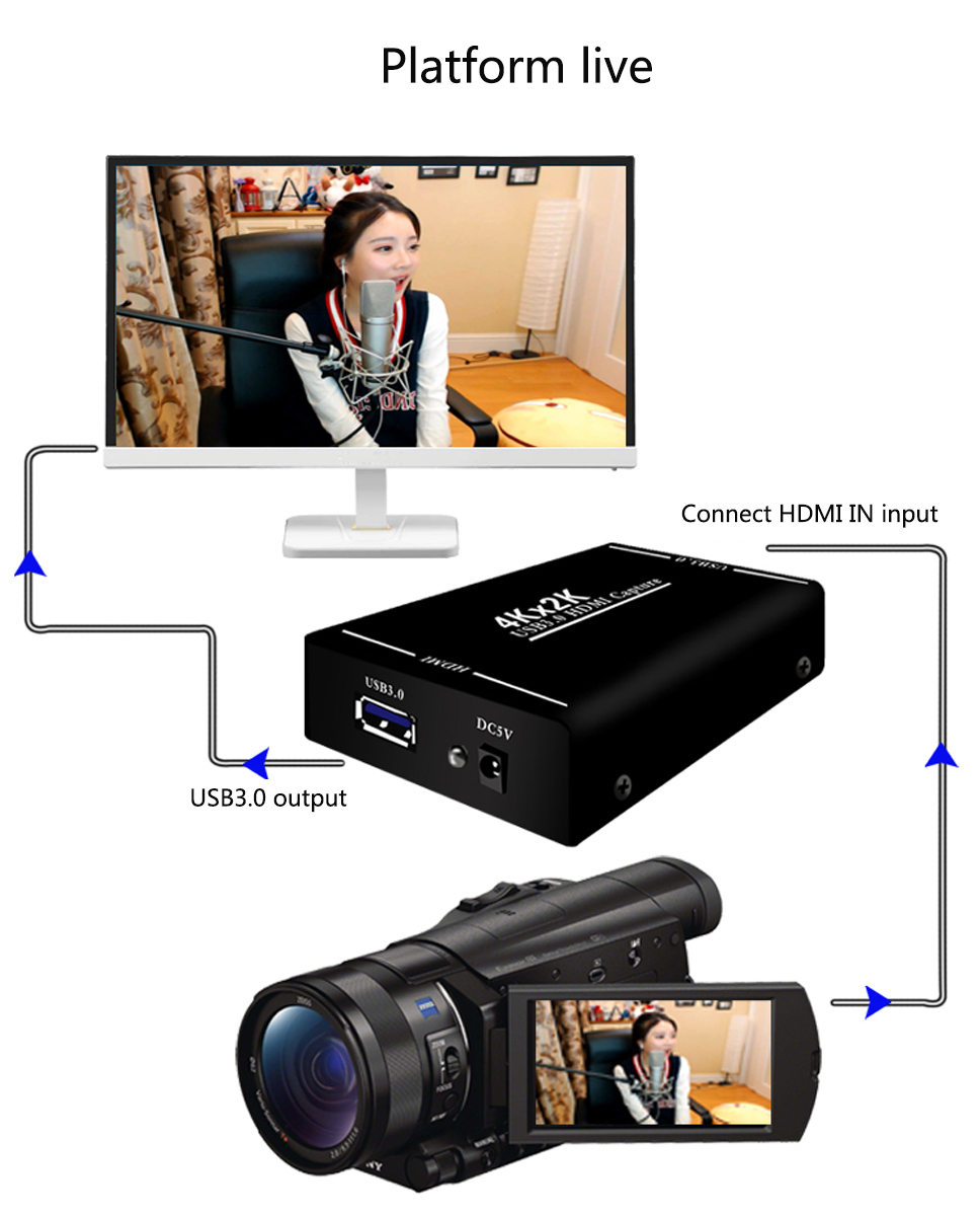 4K HD to HD Video Capture Box USB3.0 for Mobile Phone OBS Game Live Box for PC TV 7