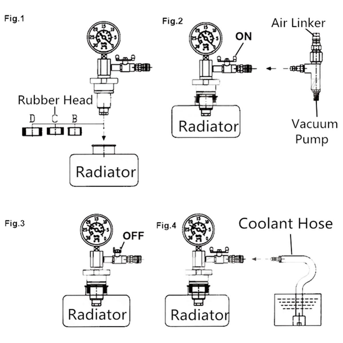 Auto Car Radiator Coolant Vacuum Cooling System Refill