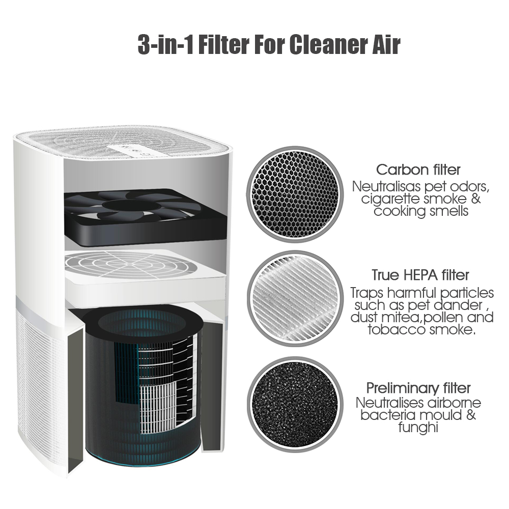 AUGIENB A-DST01 Desktop Air Purifier Active Carbon Filter Dust Active Ozone Generator Sterilizer Control Smoke Clean Household Appliances with True HEPA 24