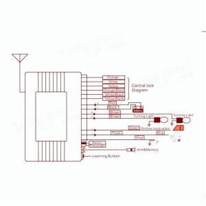 Mfk Keyless Entry Wiring Diagram 285 Wiring Diagrams $ Apktodownload