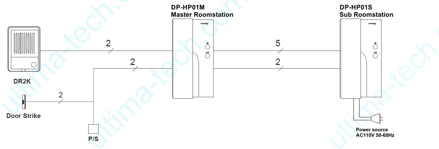 dh hp01 wiring diagram wm micrologix 1000 wiring diagram diagram wiring diagrams for diy micrologix 1400 wiring diagram at mr168.co