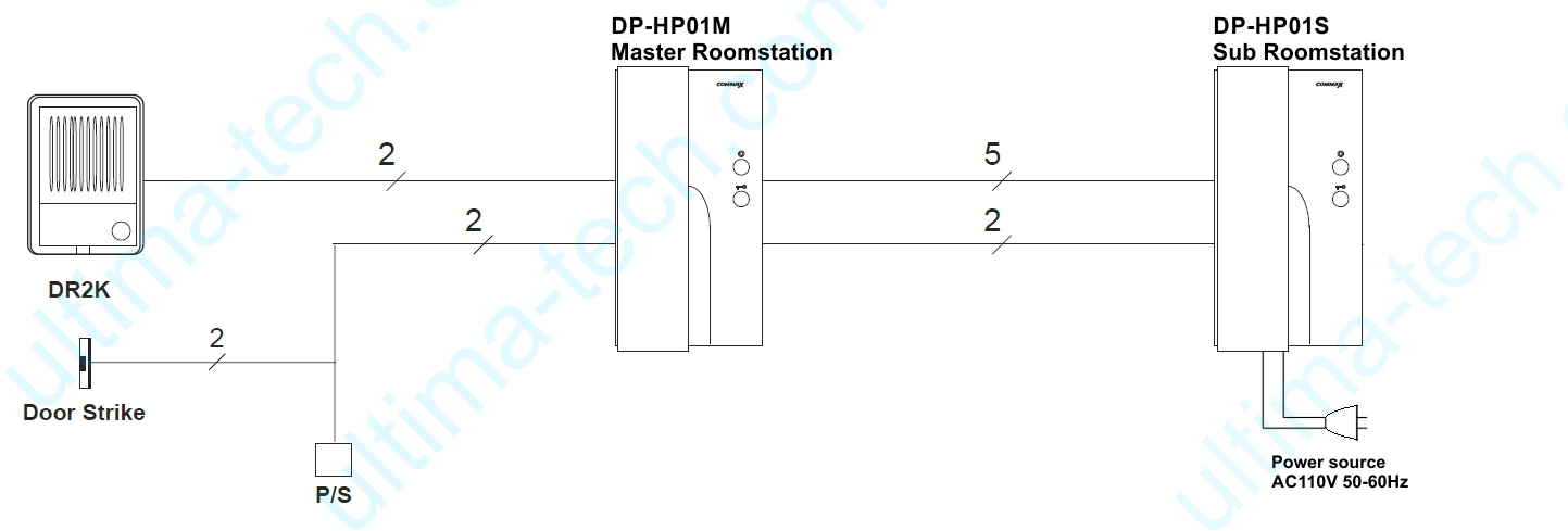 dh hp01 wiring diagram wm?resize micrologix 1000 wiring diagram example 1747 c13 diagram, cbt 1747 c13 wiring diagram at edmiracle.co