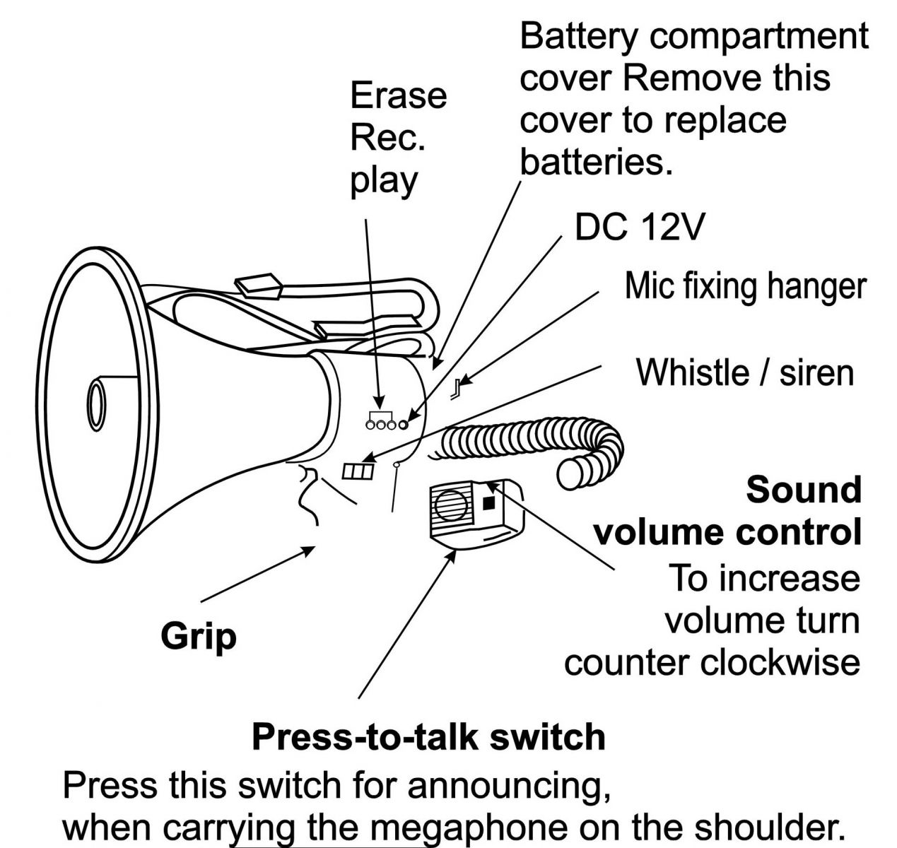 25w Megaphone With Built Siren Amp Whistle Hand Grip Type