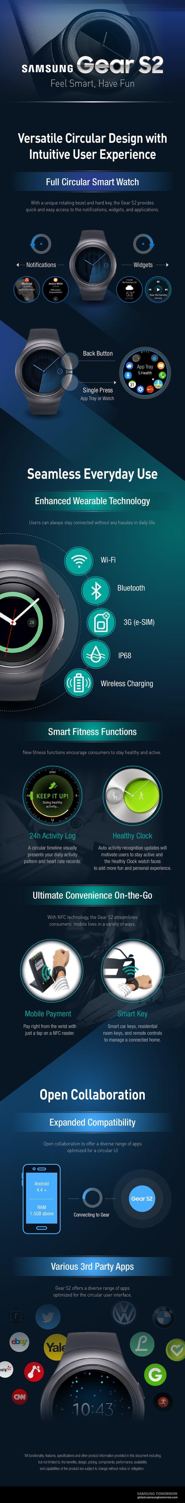 Samsung_GearS2_SmartWatch_Tizen