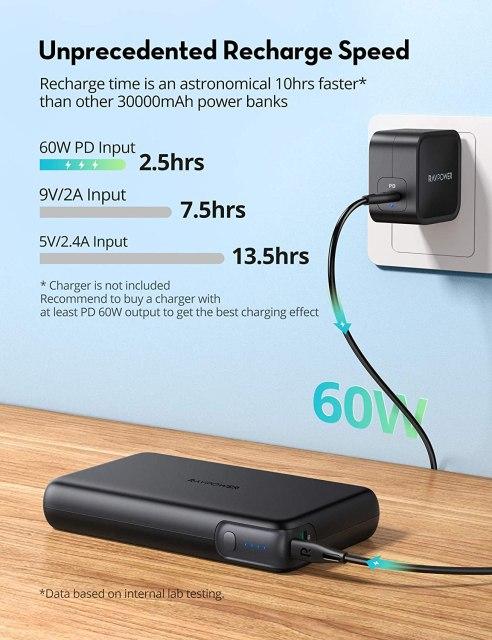 [Deal] Ahorre $ 15 en el cargador portátil para computadora portátil de 30,000 mAh de RAVPower con salida PD de 90 W