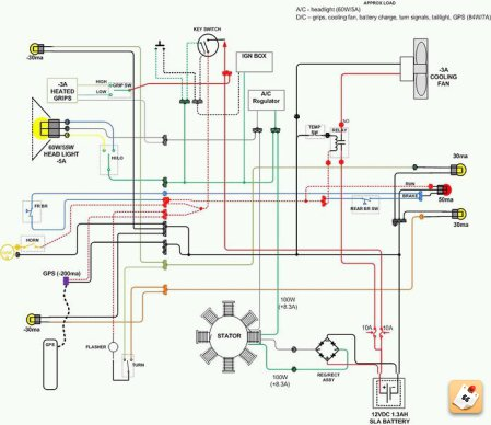 2006 kfx 400 wiring diagram 2006 printable wiring diagram kfx 400 wiring diagram kfx wiring diagrams colections source