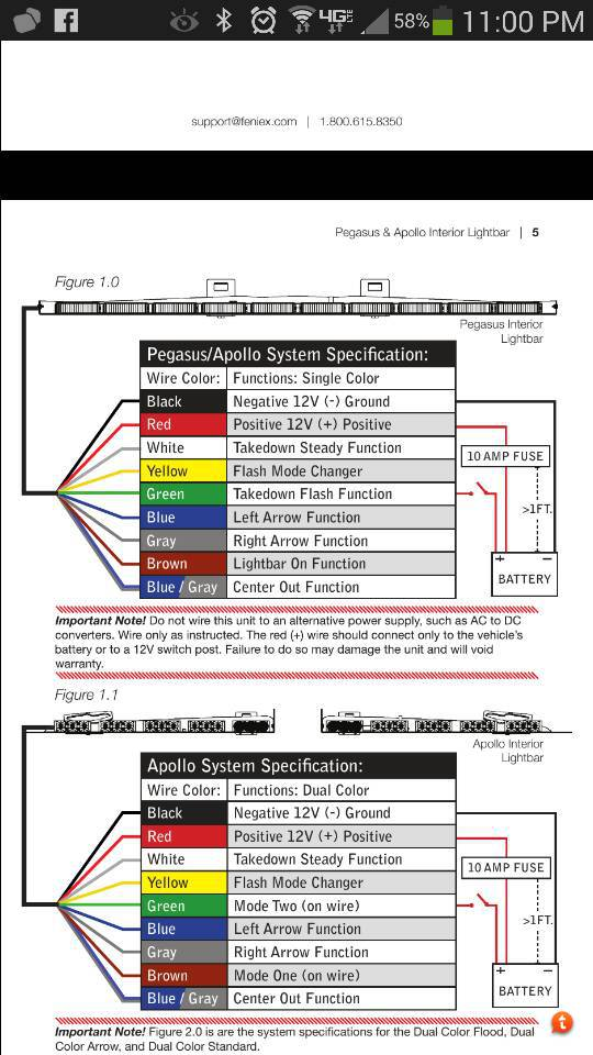 ga4ubahe pa 300 wiring diagram efcaviation com wiring diagram for federal signal pa300 at gsmx.co