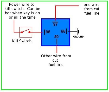 Awesome Spotlight Wiring Diagram Photos Images For Image Wire Bosch 5 Pin Relay Diagram  sc 1 st  Zielgate.com : bosch 5 pin relay wiring diagram - yogabreezes.com