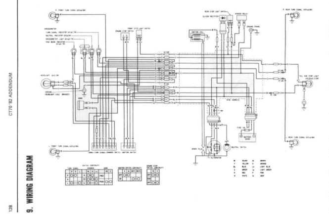 honda xl 125 wiring diagram honda image wiring diagram honda z50 wiring schematic wiring diagrams on honda xl 125 wiring diagram