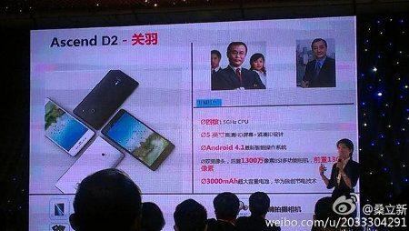 Huawei Ascend D2 anunciado oficialmente