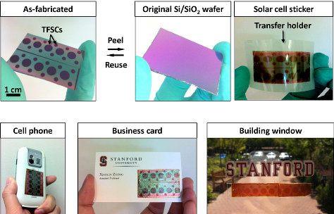 Científicos desarrollan celdas solares que podemos pegar y despegar