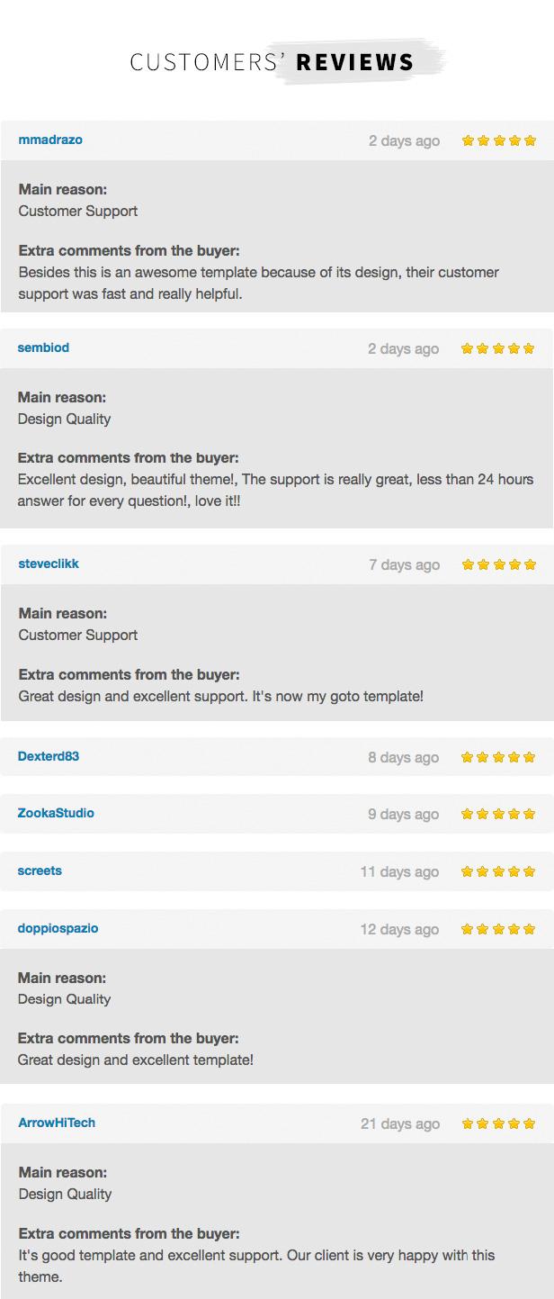 Minimal Creative Black and White WordPress Theme - Customers love Heli - this black and white WordPress theme