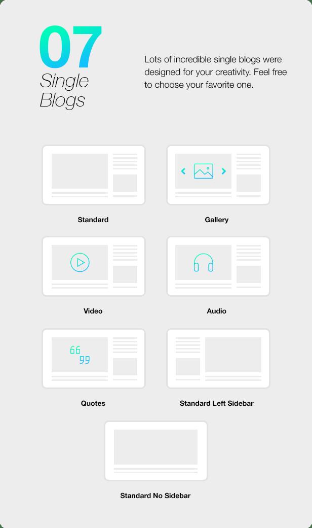 Interior Design WordPress Theme - 7 Single Blogs
