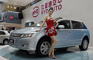 Is the Future of Electric Cars in China?