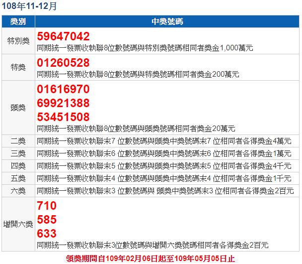2019(108年)11-12月統一發票中獎號碼.祝大家中大獎啦!–踢小米生活