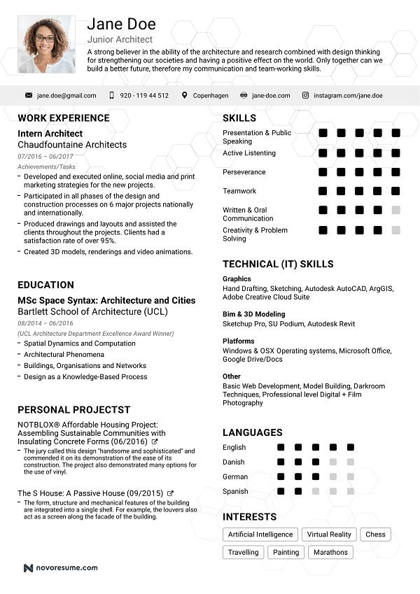 Resume là gì? Sự khác nhau giữa Resume và CV xin việc - Ảnh 1
