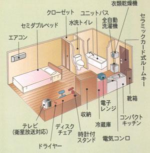 阿南第一ホテル アネックス/客室