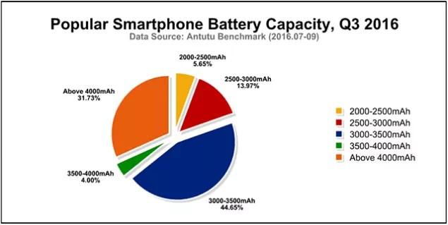 antutu-battery