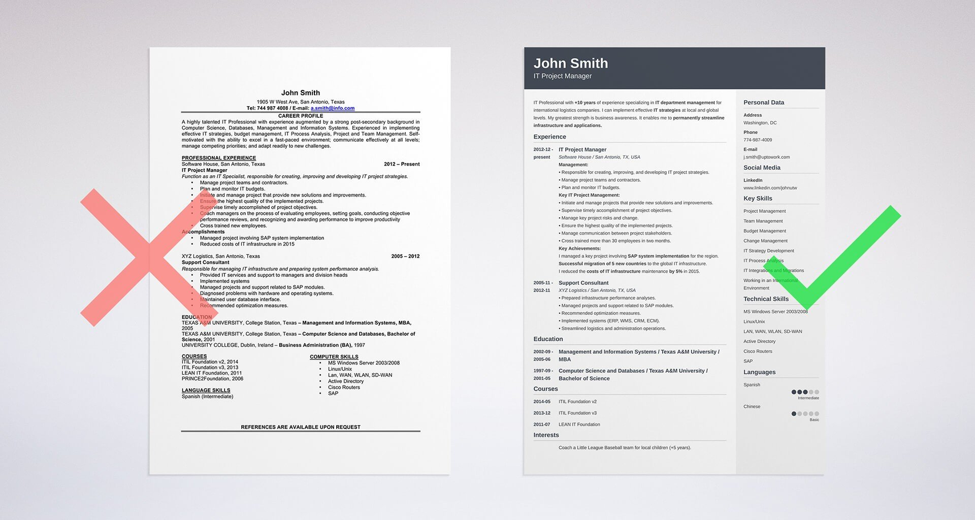 sample template from our resume builder create your resume here