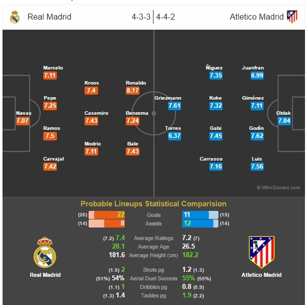Nhan dinh Real vs Atletico: Tau chien dung tau danh ca hinh anh 5