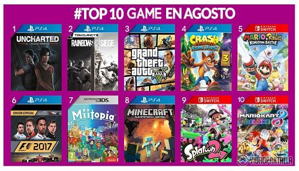 Uncharted: El legado perdido el juego más vendido en GAME
