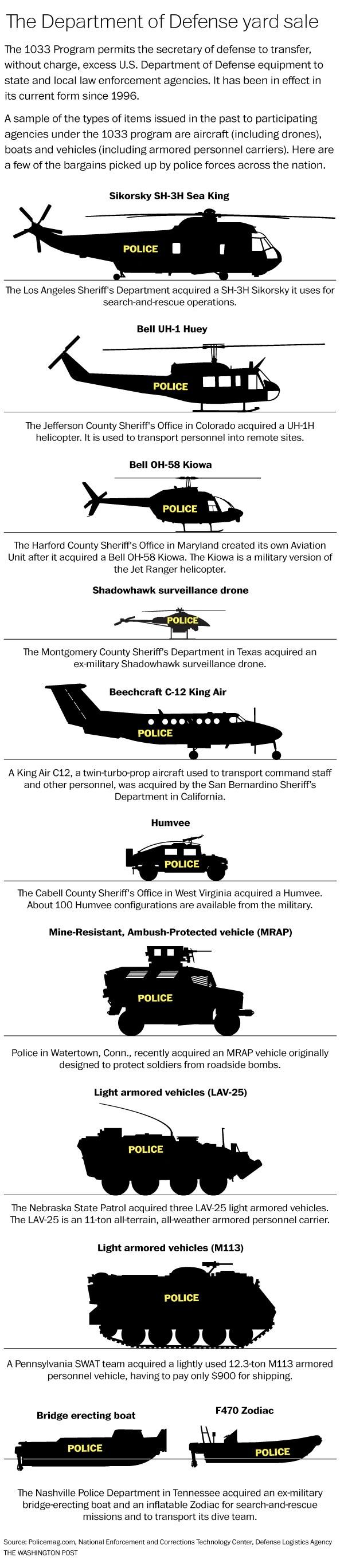 Graphic by Richard Johnson/ The Washington Post