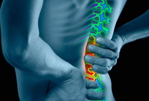 Best Back Pain Treatments