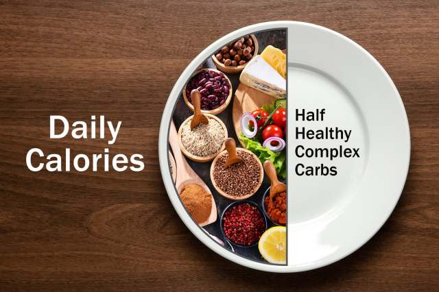 healthy complex carbs plate