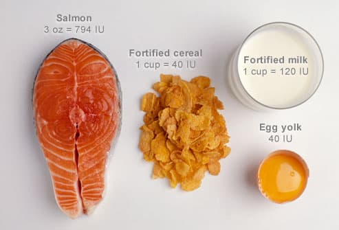 Food Sources of Vitamin D