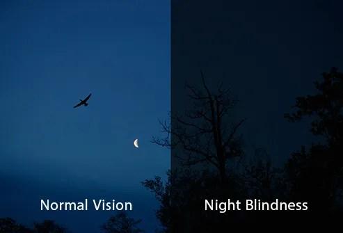 normal vision vs night blindness