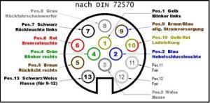 Anhängerverleih A Köhr  Steckerbelegungen 7 pol 13 Pol