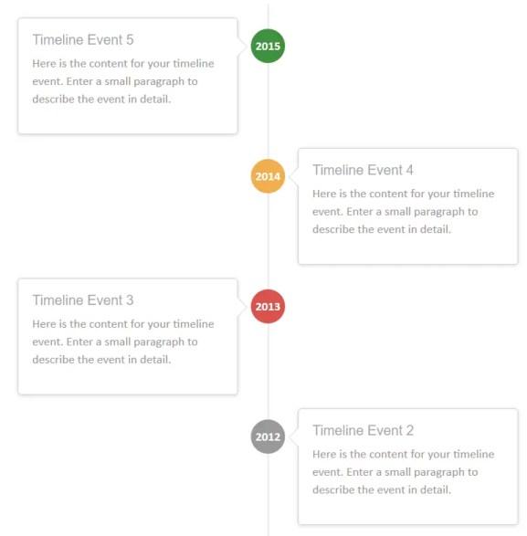 Виджет вертикальной временной шкалы Bootstrap