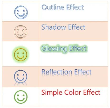Укладка белого улыбающегося лица Emoji
