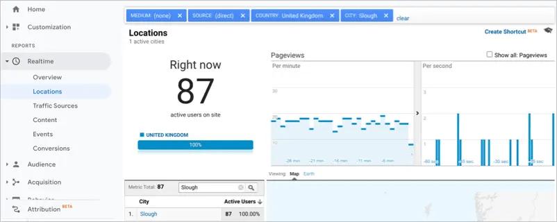 Отслеживайте плохой трафик с помощью Google Analytics