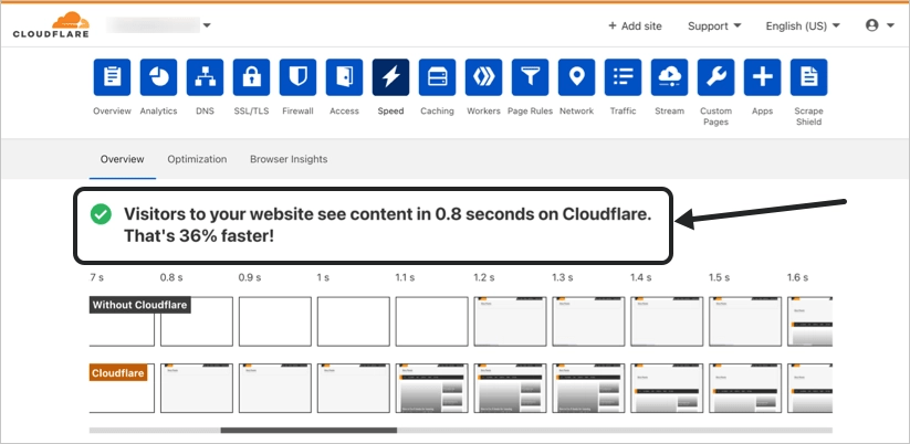 Test Speed with Cloudflare