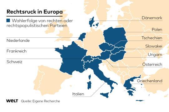 https://i2.wp.com/img.welt.de/img/ausland/crop149895085/0969739033-ci3x2l-w540/DWO-IP-Rechtsruck-Europa-ag-1.jpg