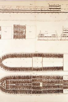<br /> Auf diese Weise wurden die gefangenen Sklaven über den Atlantik transportiert. Man schätzt, dass auf einen Überlebenden drei Tote kamen, die die Torturen nicht überlebten<br />