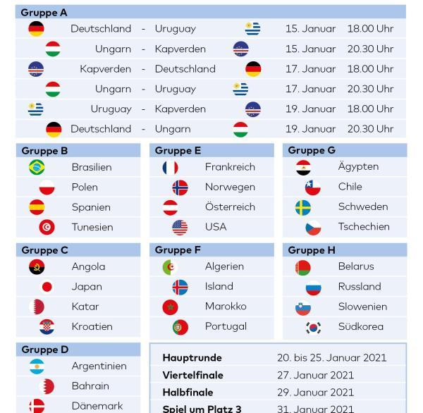 handball wm 2021 dhb auswahl gelandet