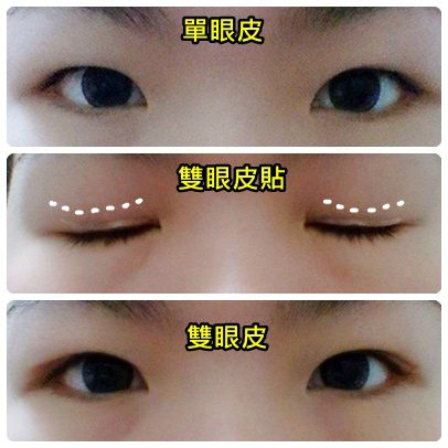 【眼妝】單眼皮變雙大眼