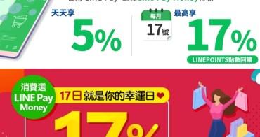 省錢方法∥ LINE Pay Money付款,天天享5%,每月17號加碼變17%的LINE POINTS回饋_屈臣氏/家樂福/博客來/東森購物/康是美/媽咪愛等等