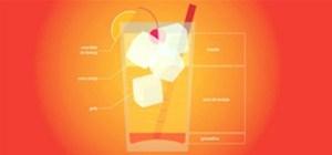 Cocktail Blueprints « Bartending