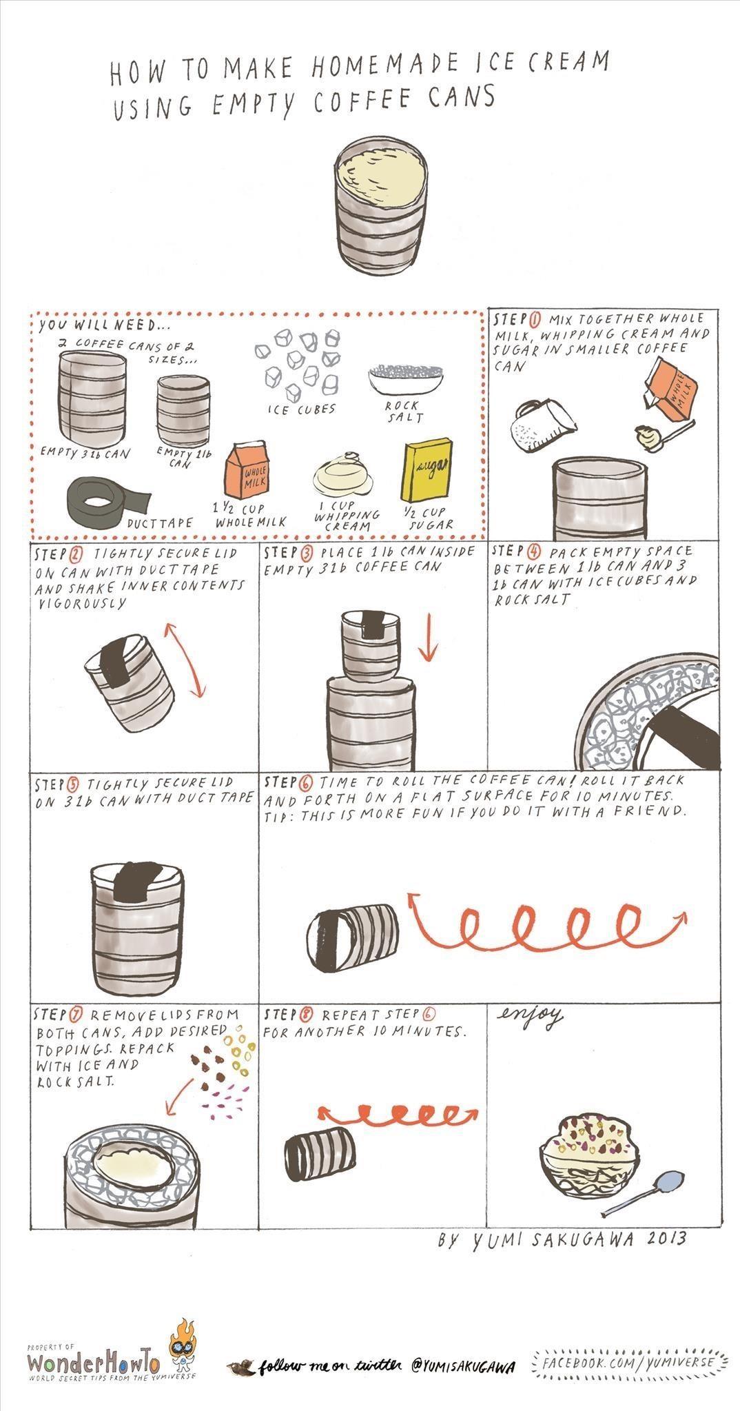 Image Result For Easy Coffee Ice Cream Recipe For Ice Cream Maker