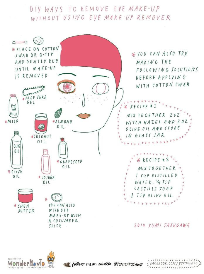 Diy Eye Makeup Remover 11 Natural Substitutes You Probably Already Have At Home The Secret Yumiverse Wonderhowto