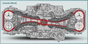 Subaru Passion :: les différentes culasses subaru et leur