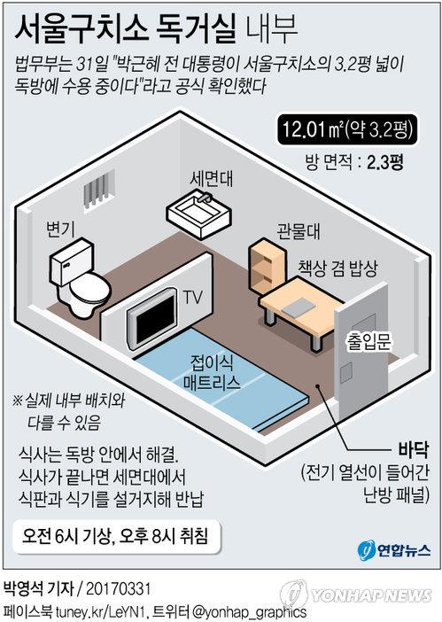 [그래픽] 서울구치소 독거실 내부(종합)