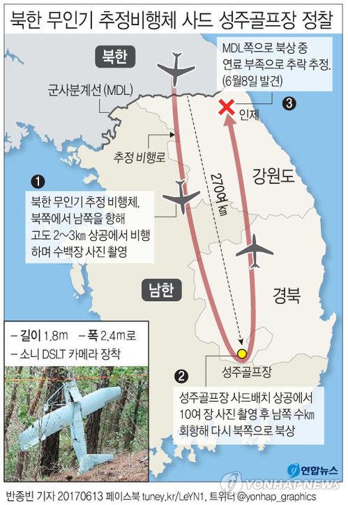 [그래픽] 북한 무인기 추정비행체 사드 성주골프장 정찰
