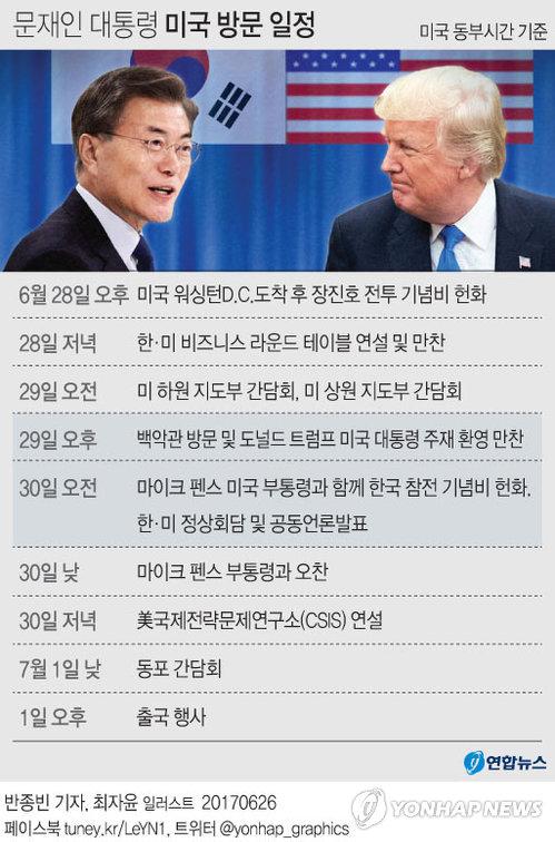 [그래픽] 문재인 대통령 미국 방문 일정